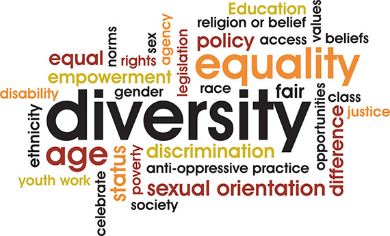 A word cloud featuring themes around diversity, empowerment and equal rights.